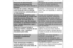 atividades-cantigas-de-roda-educação-infantil-7