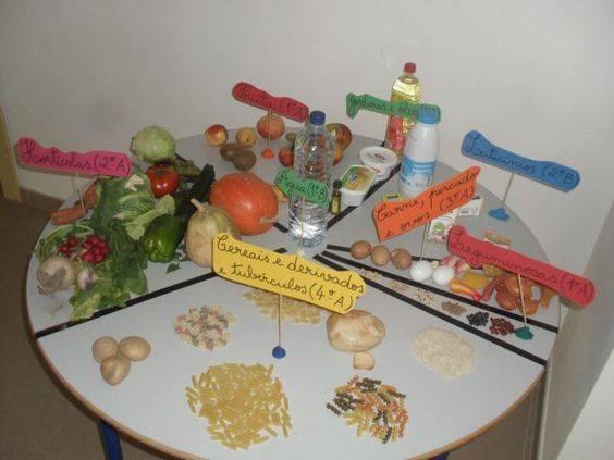 atividades-alimentação-saudavel-para-alfabetizar-mural-e-grupos-alimentares (9)