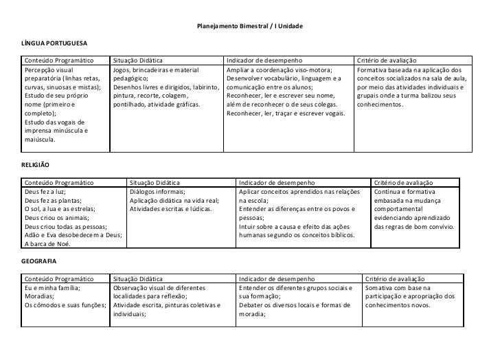 planejamento-bimestral-ed-infantil-2
