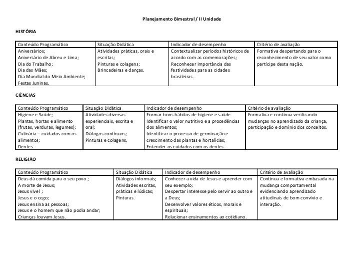 planejamento-bimestral-ed-infantil-4