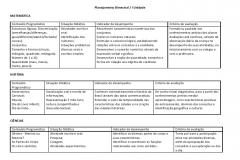 planejamento-bimestral-ed-infantil-1