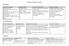 planejamento-bimestral-ed-infantil-5