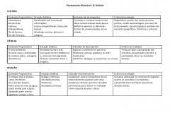 planejamento-bimestral-ed-infantil-7