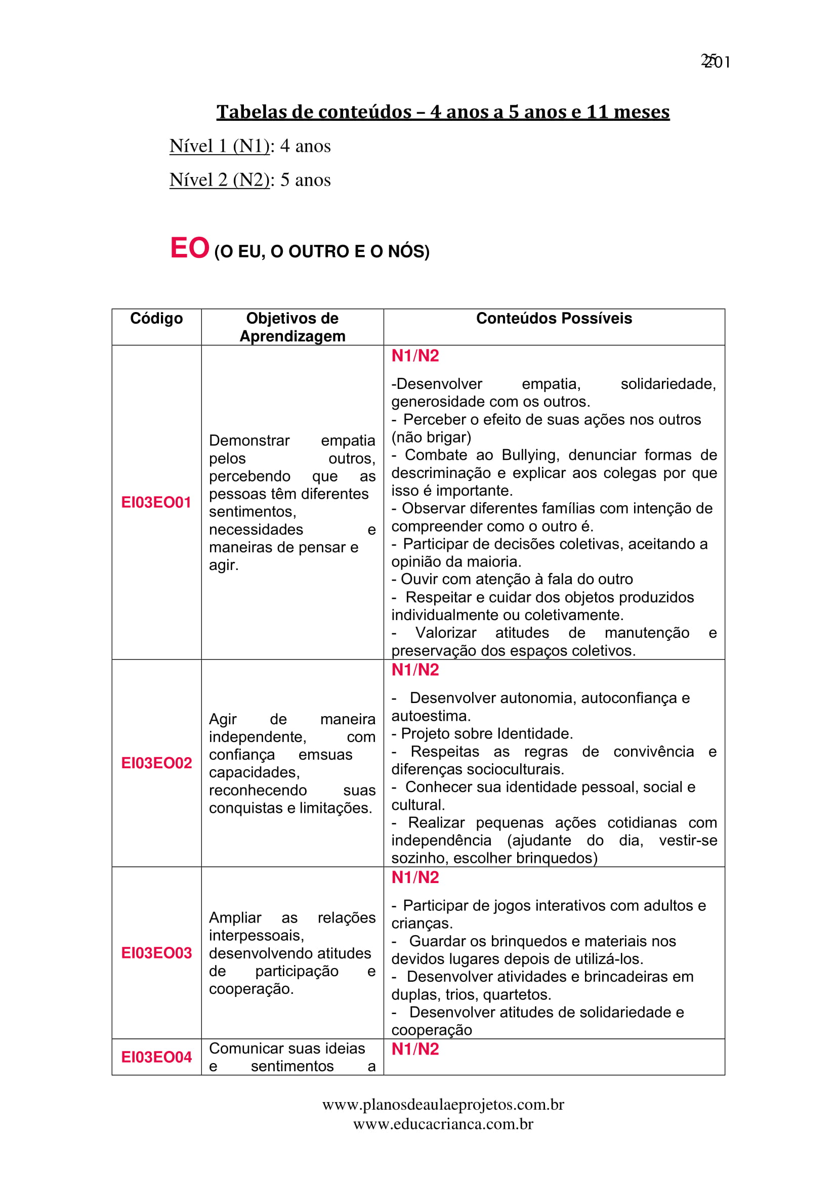 planejamento-educação-infantil-bncc-geral-12