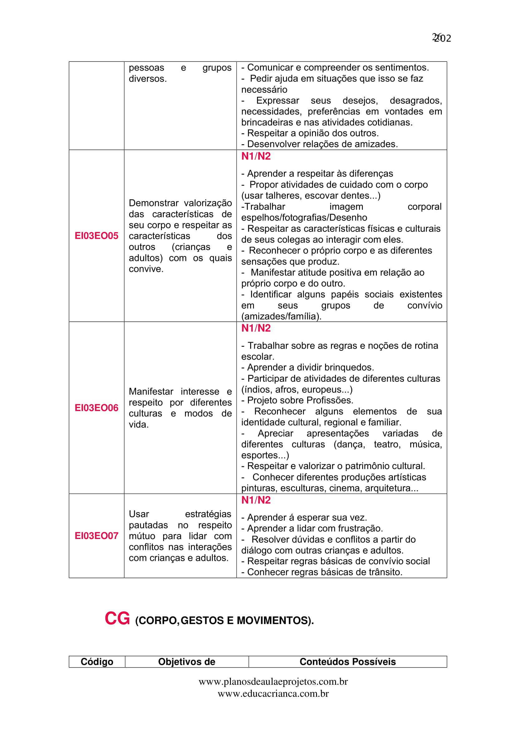 planejamento-educação-infantil-bncc-geral-13