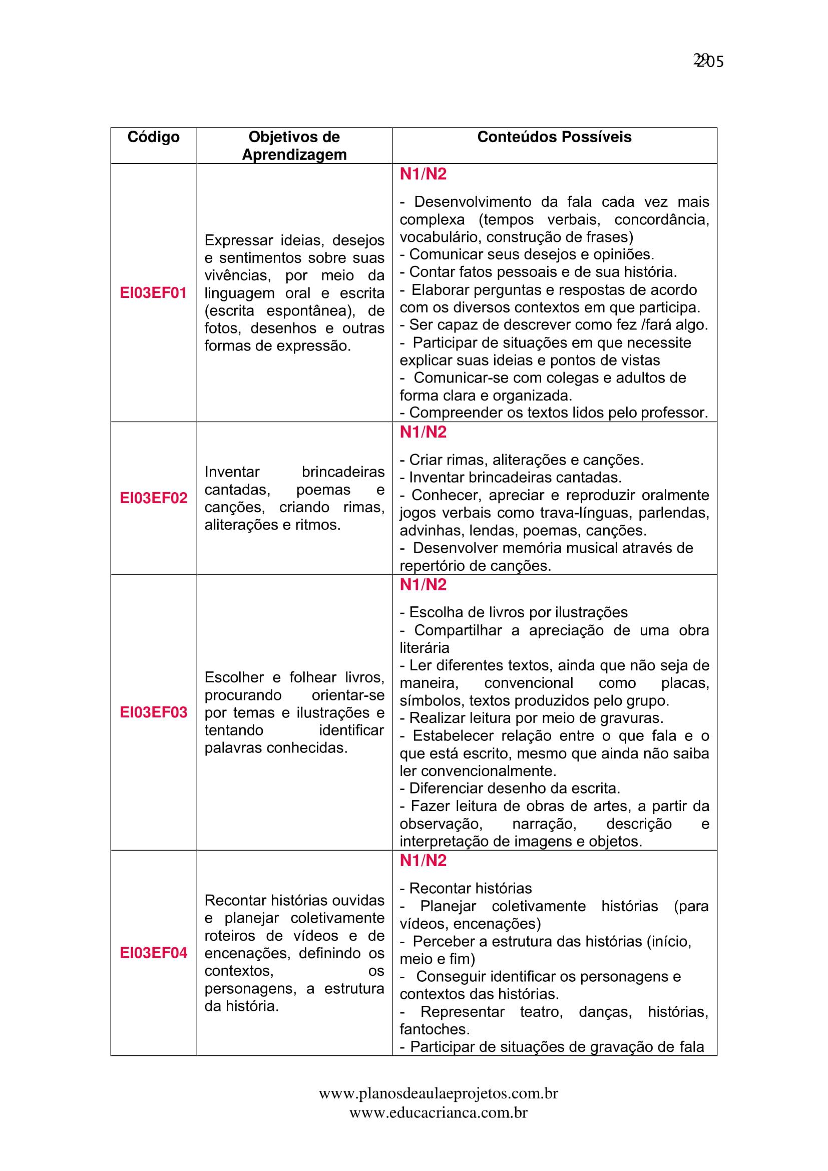 planejamento-educação-infantil-bncc-geral-16