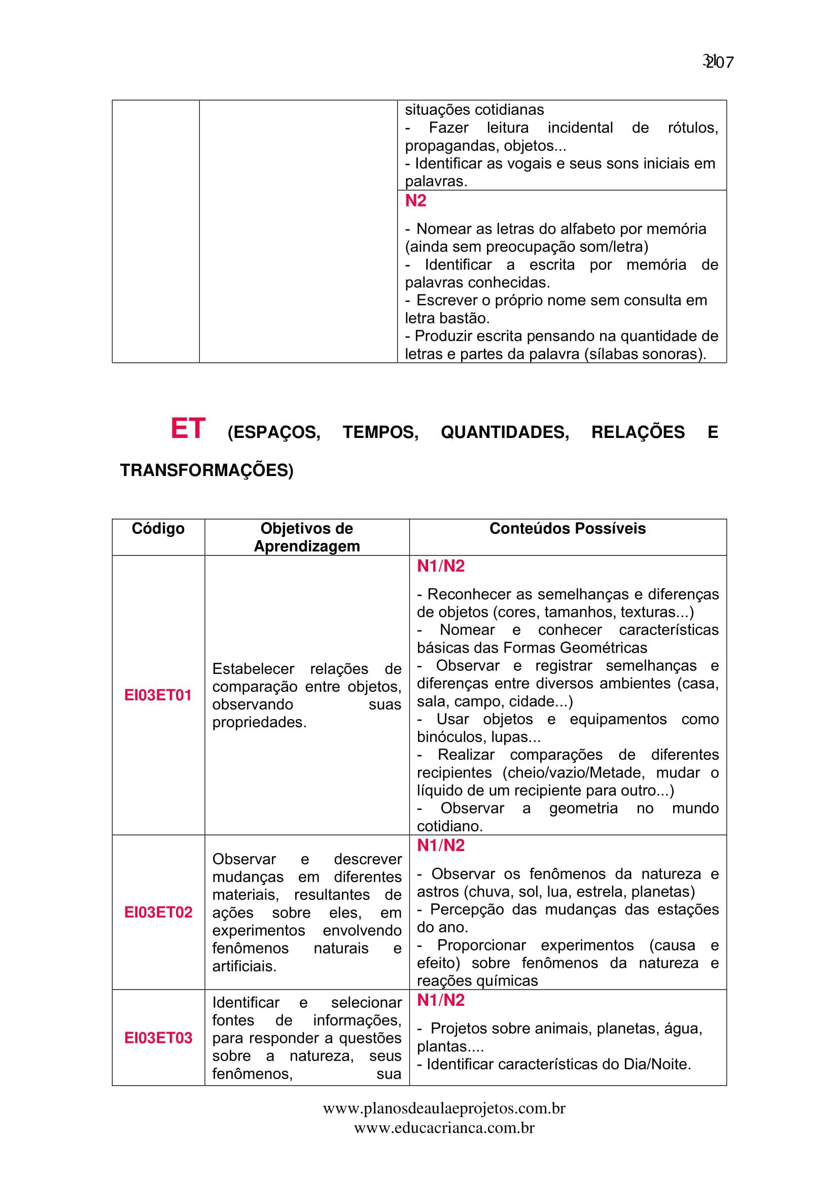 planejamento-educação-infantil-bncc-geral-18
