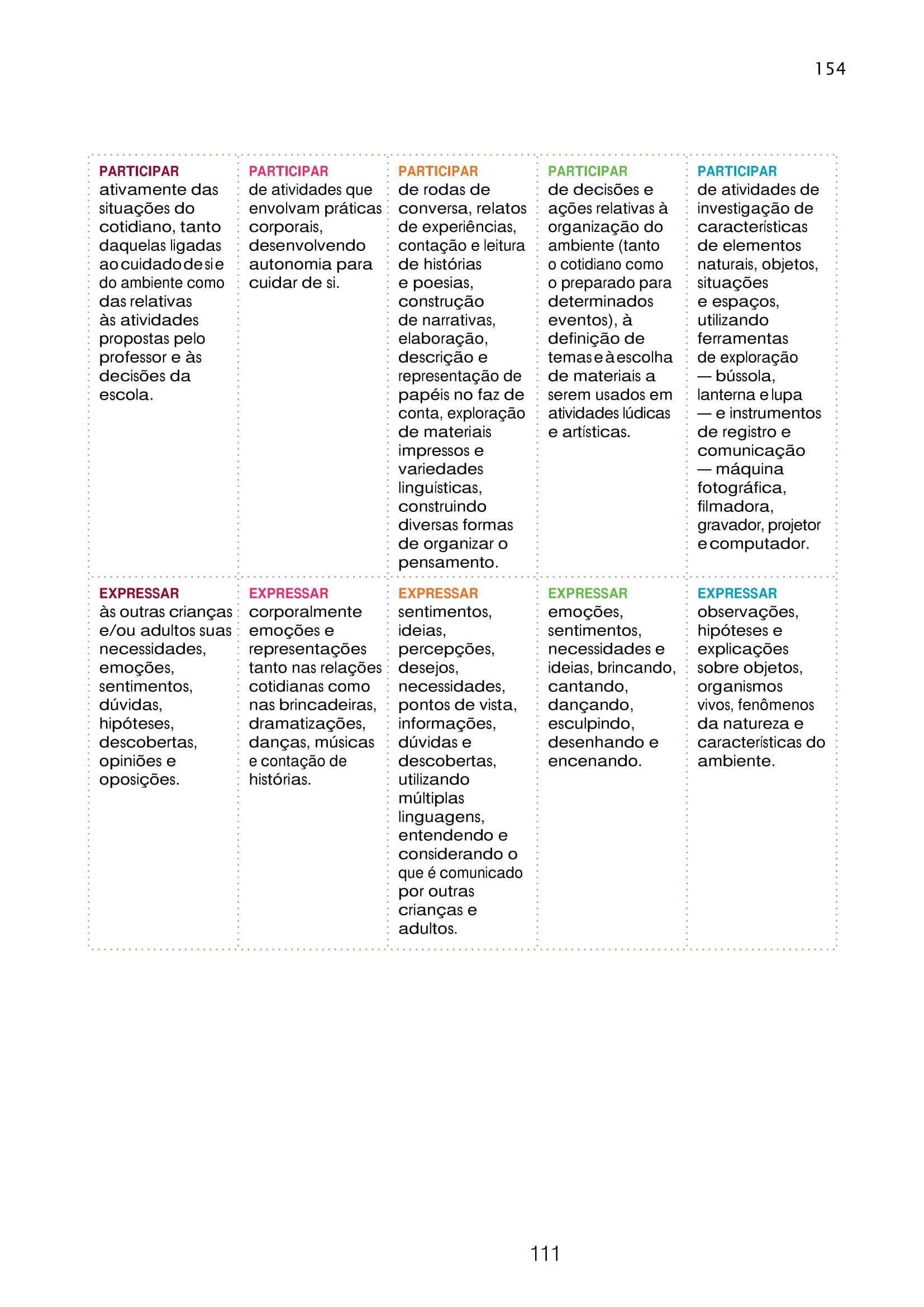 planejamento-educação-infantil-bncc-geral-184