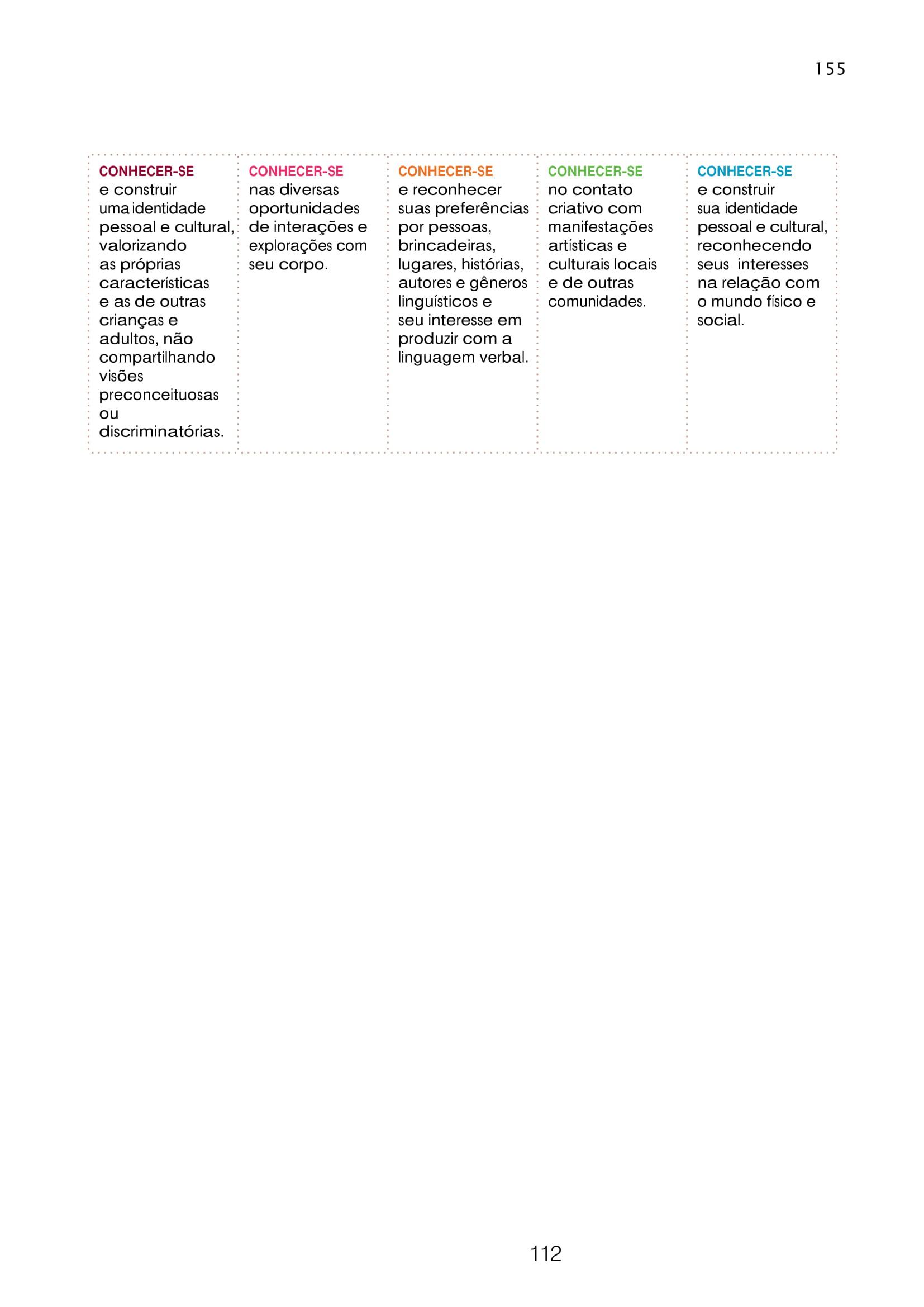 planejamento-educação-infantil-bncc-geral-185