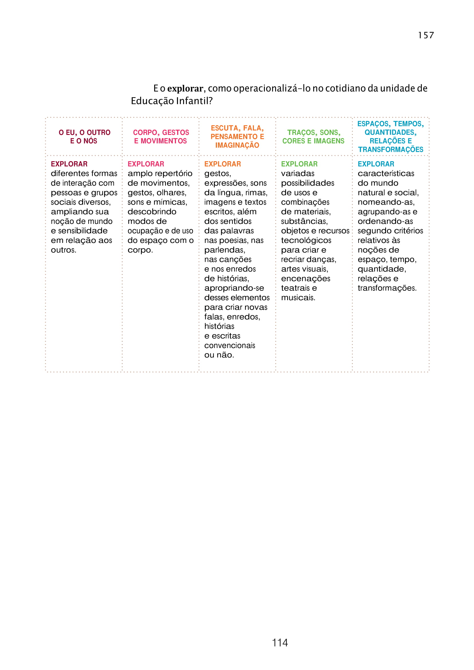planejamento-educação-infantil-bncc-geral-187