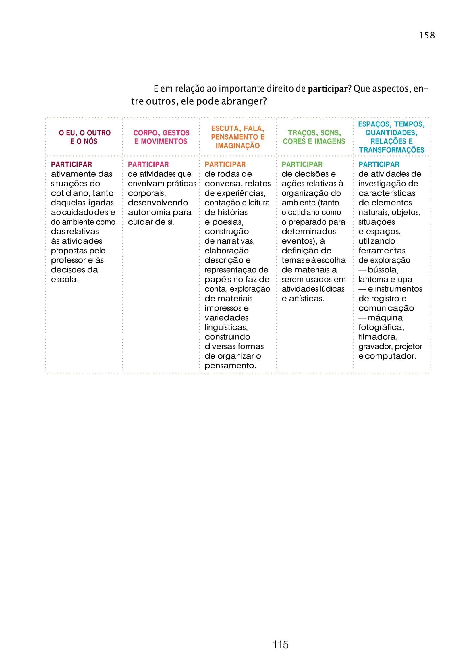 planejamento-educação-infantil-bncc-geral-188