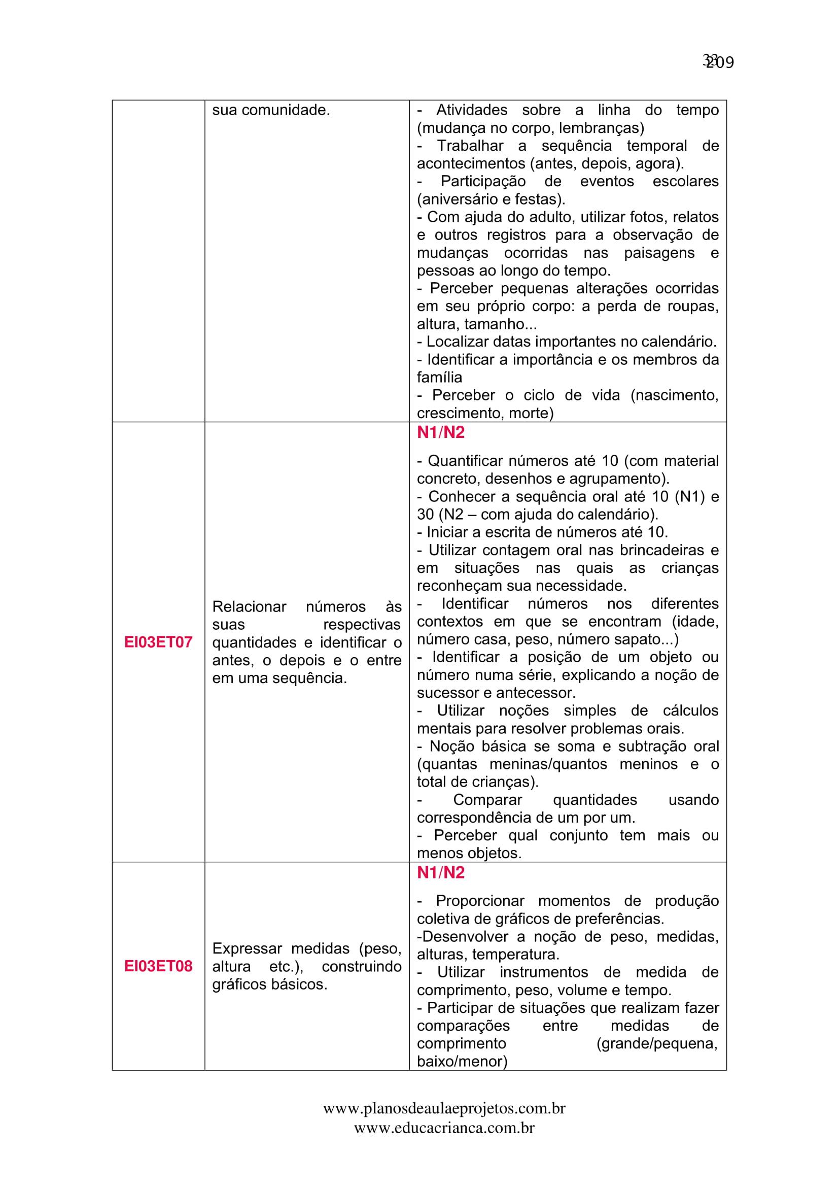 planejamento-educação-infantil-bncc-geral-20
