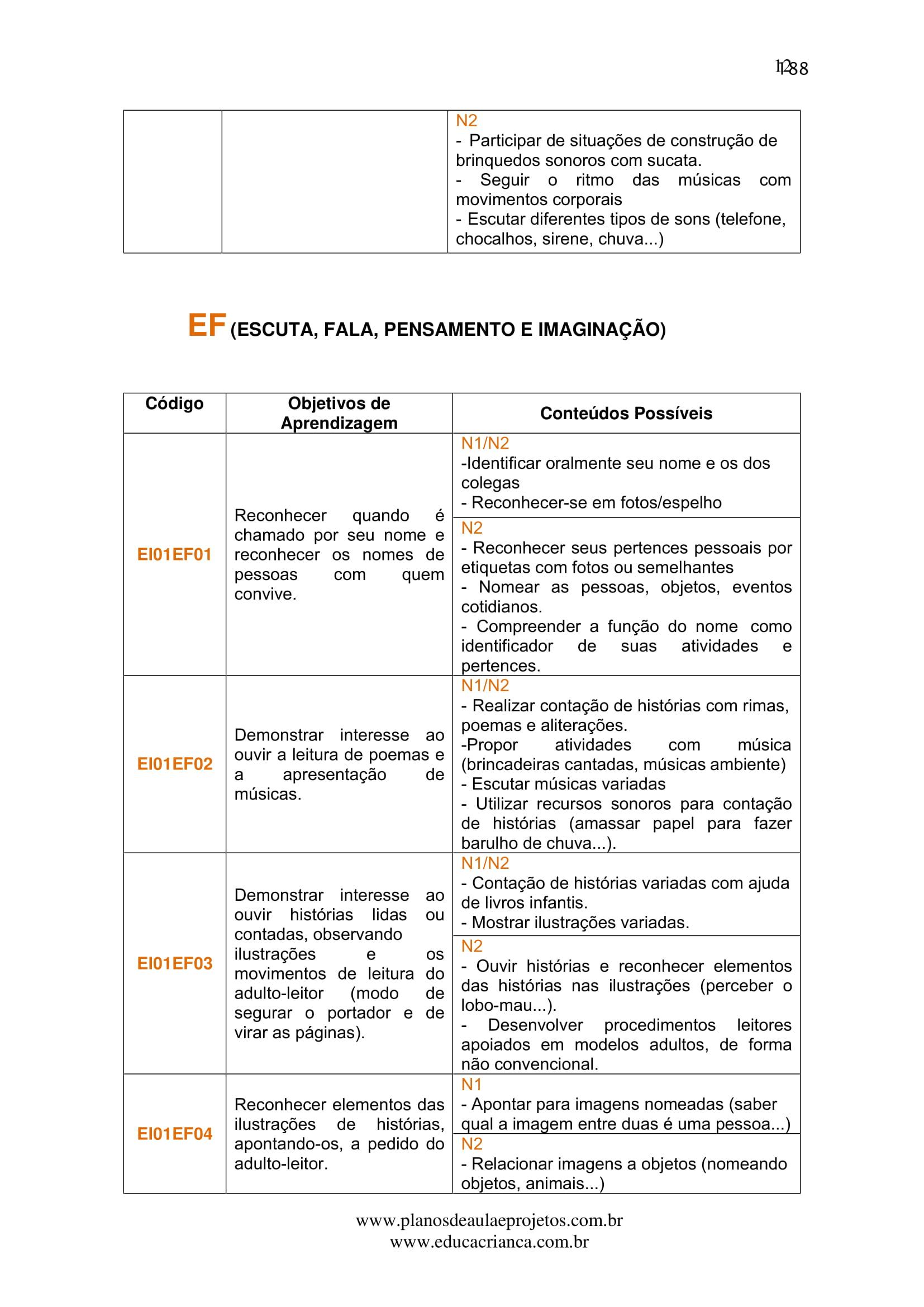 planejamento-educação-infantil-bncc-geral-218