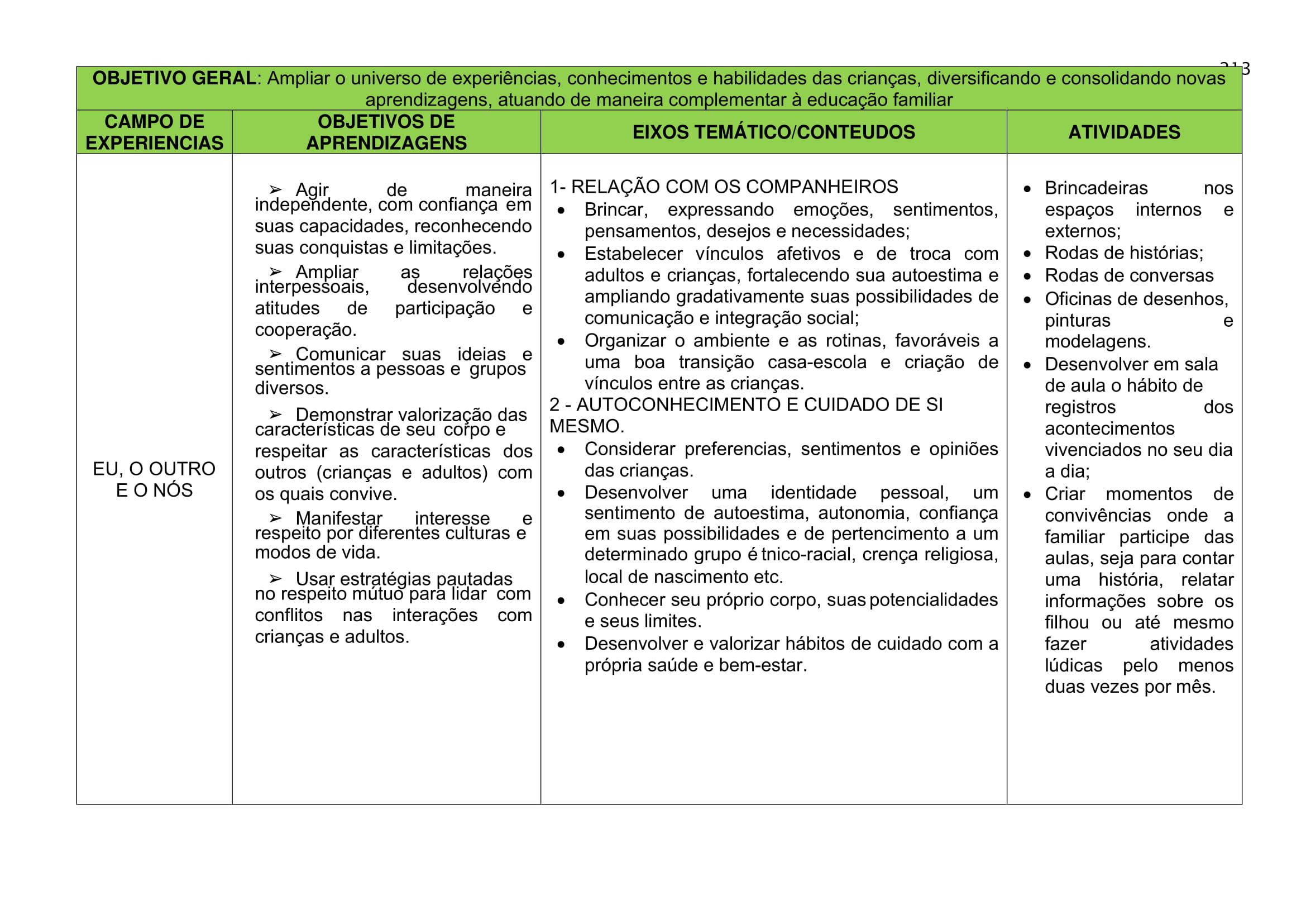 planejamento-educação-infantil-bncc-geral-24