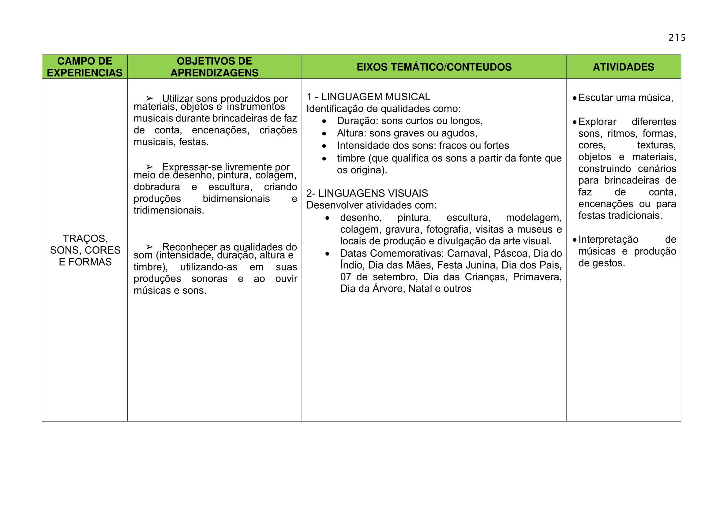 planejamento-educação-infantil-bncc-geral-26