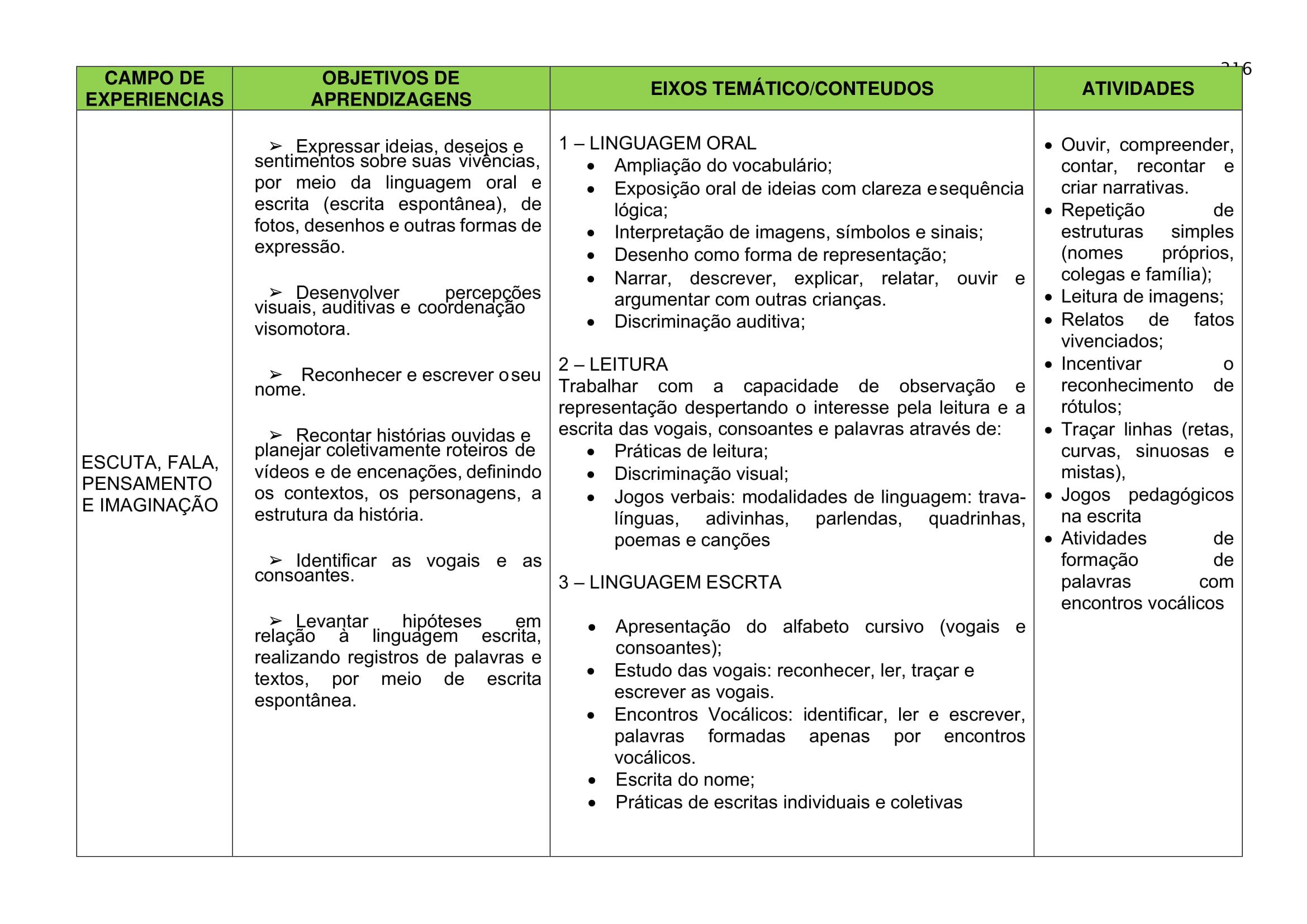 planejamento-educação-infantil-bncc-geral-27