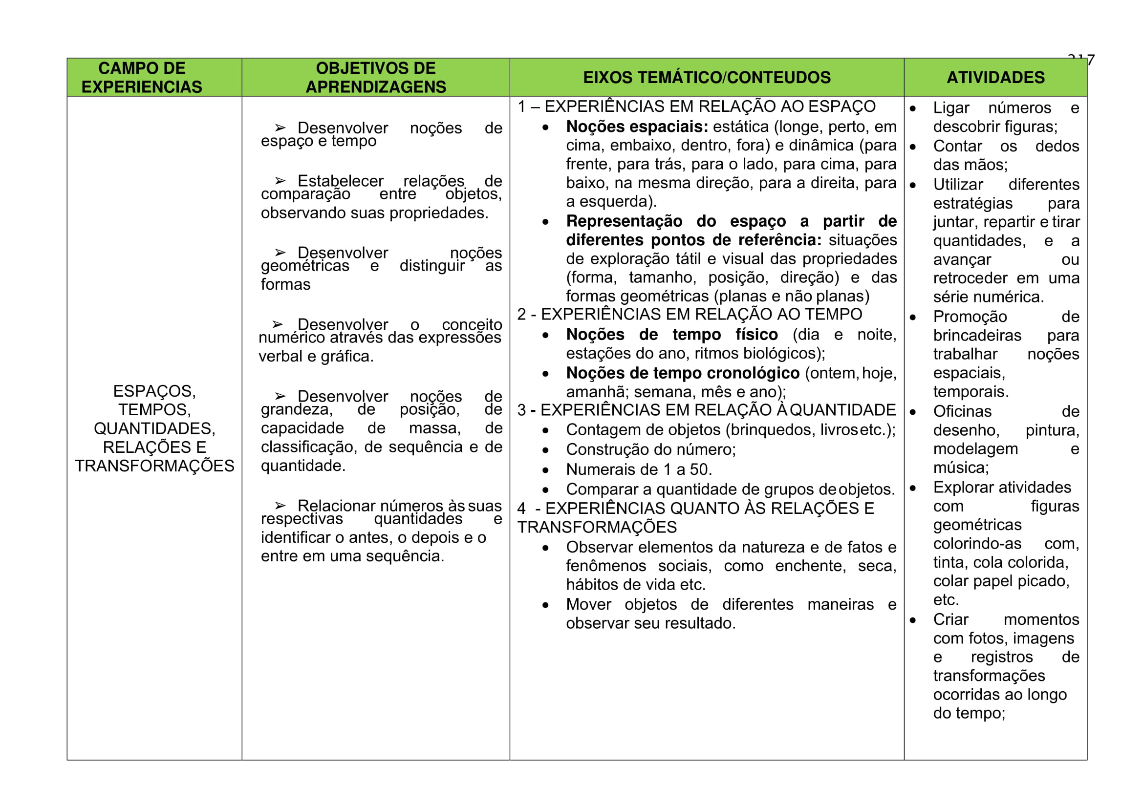 planejamento-educação-infantil-bncc-geral-28