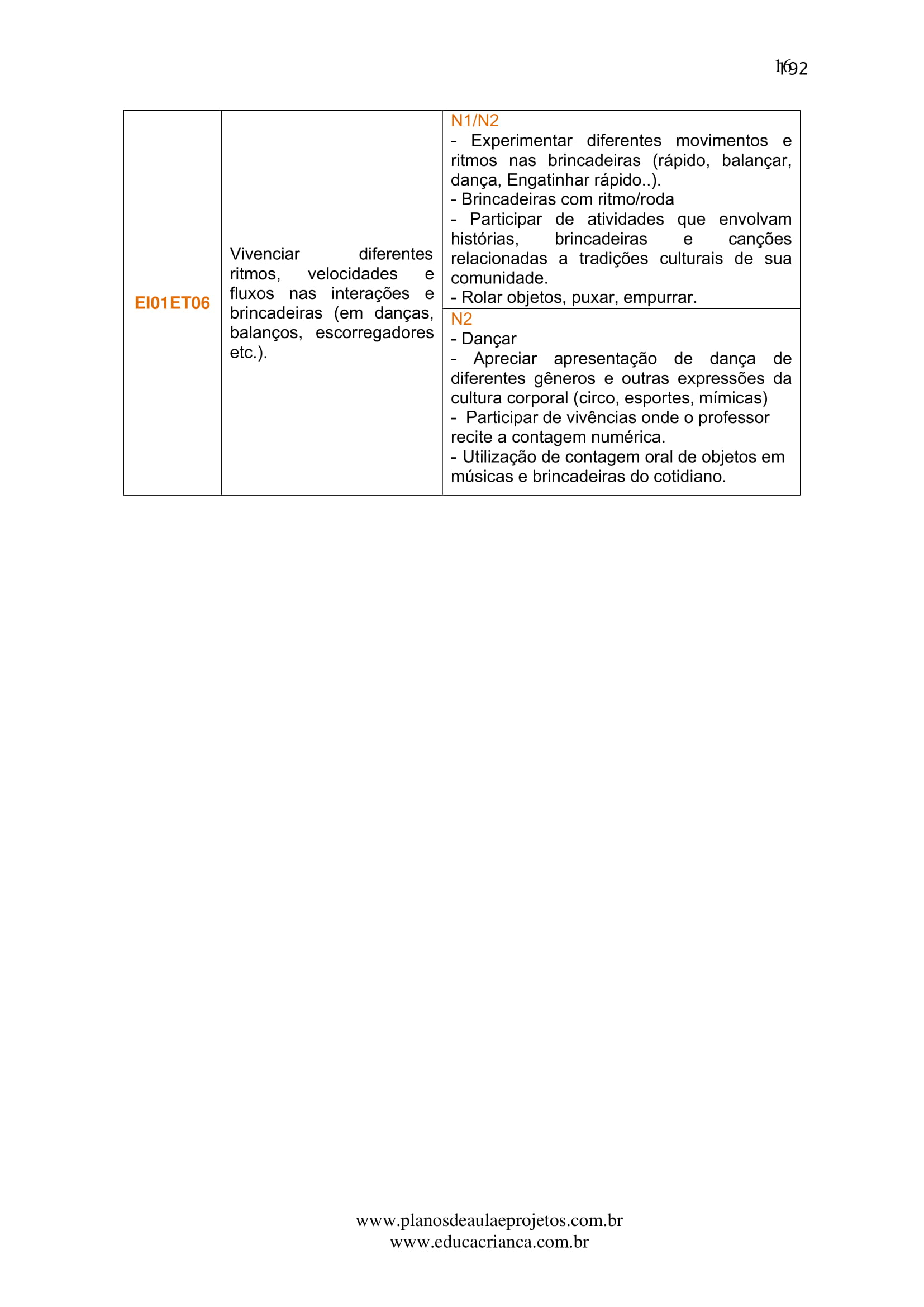 planejamento-educação-infantil-bncc-geral-3