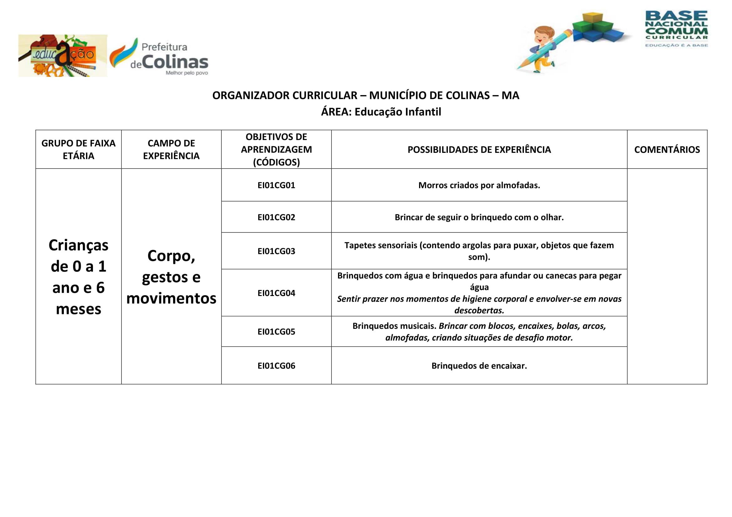 planejamento-educação-infantil-bncc-geral-35