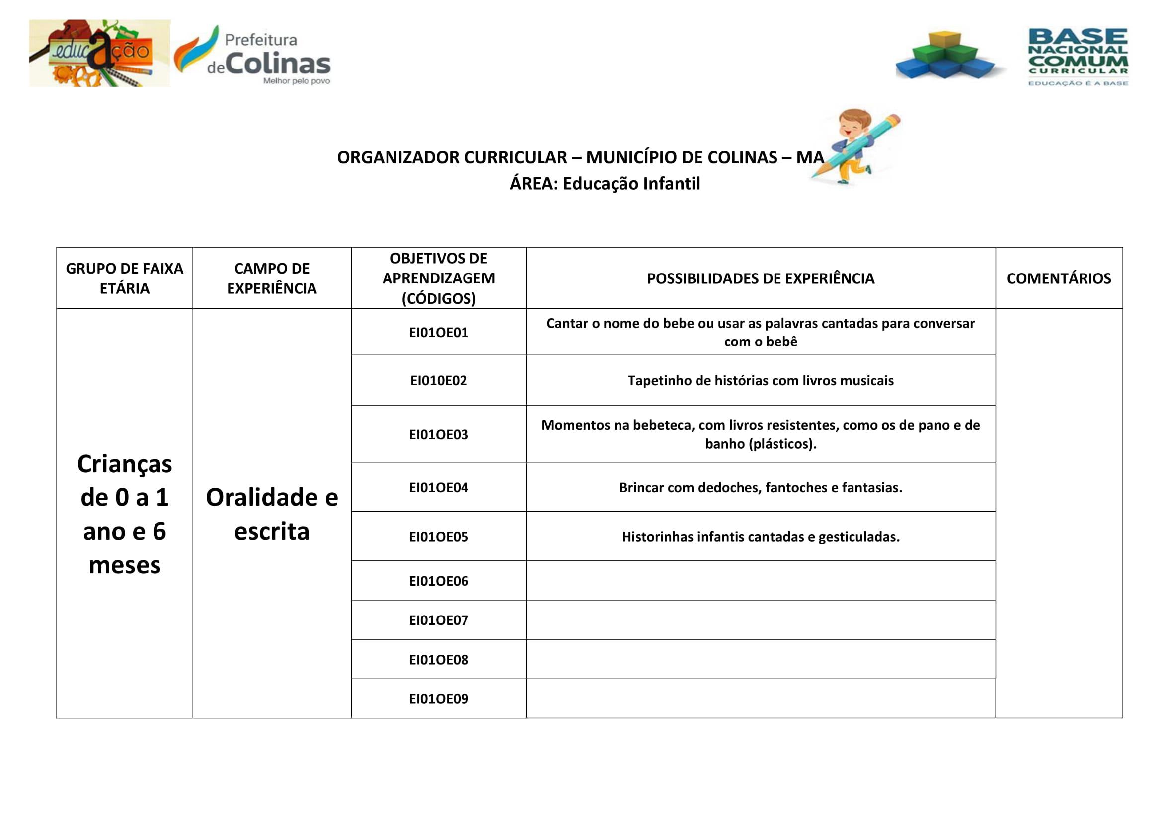 planejamento-educação-infantil-bncc-geral-36