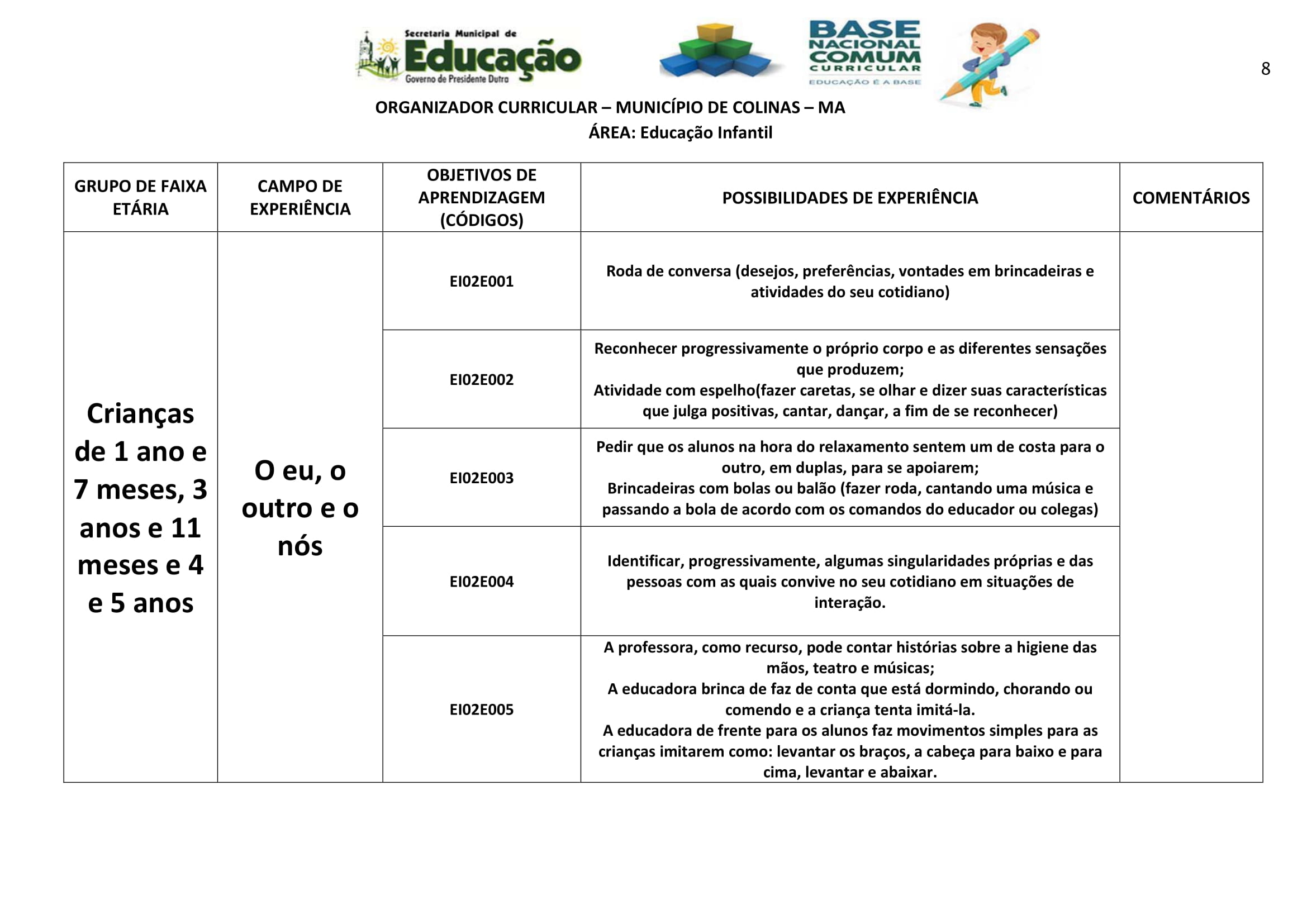 planejamento-educação-infantil-bncc-geral-38