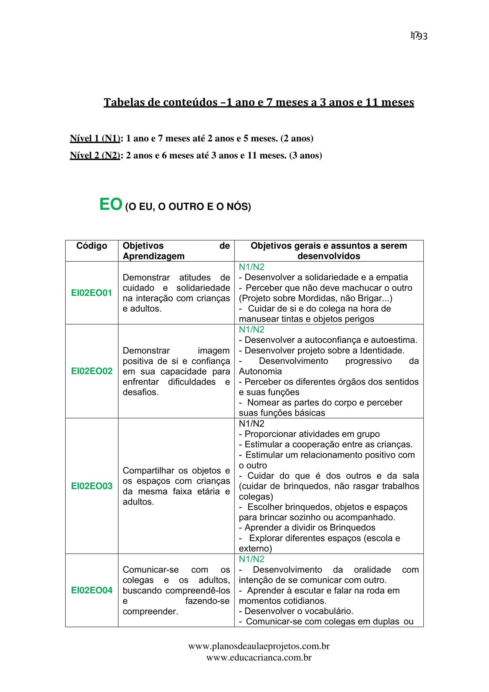 planejamento-educação-infantil-bncc-geral-4