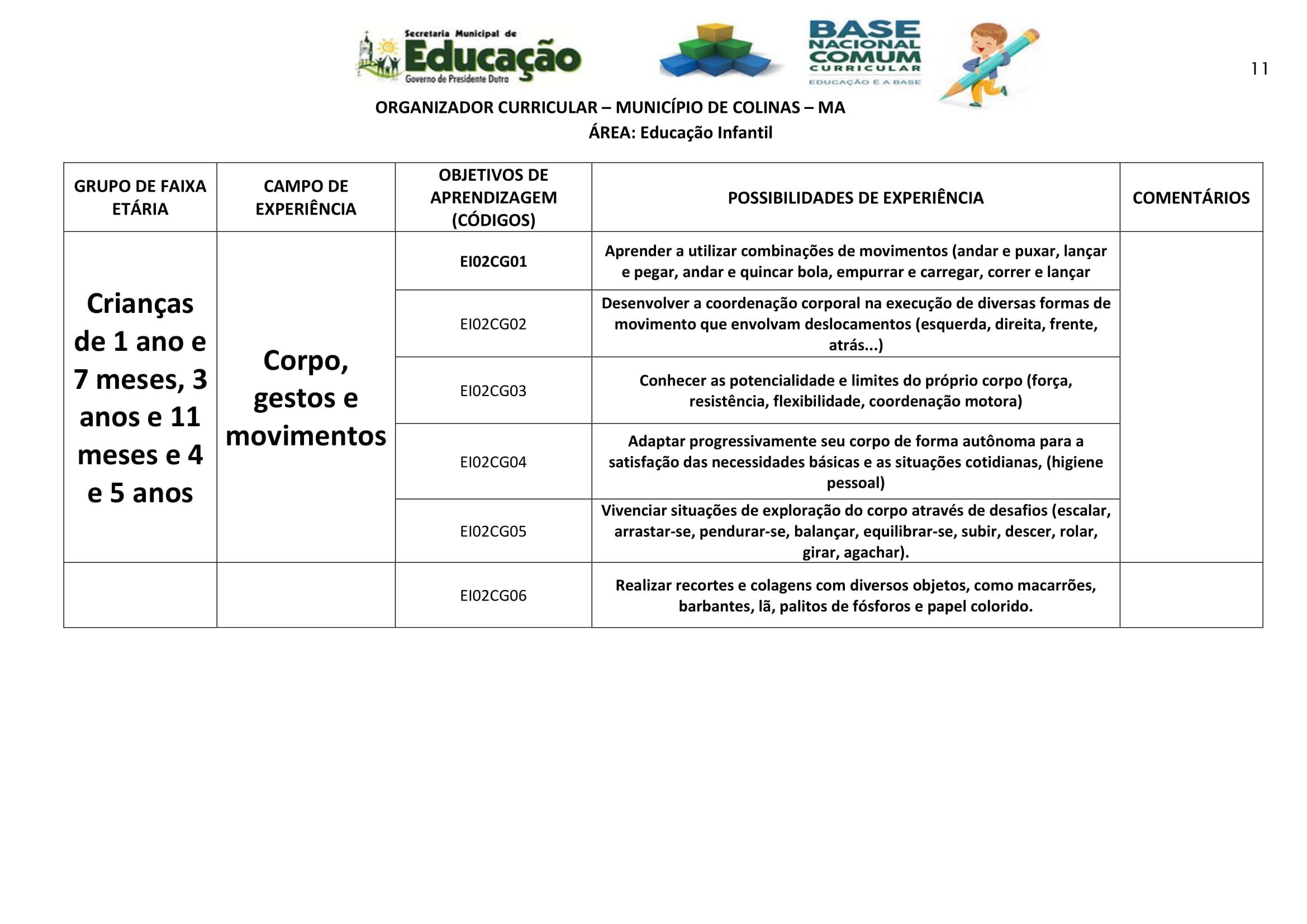 planejamento-educação-infantil-bncc-geral-41