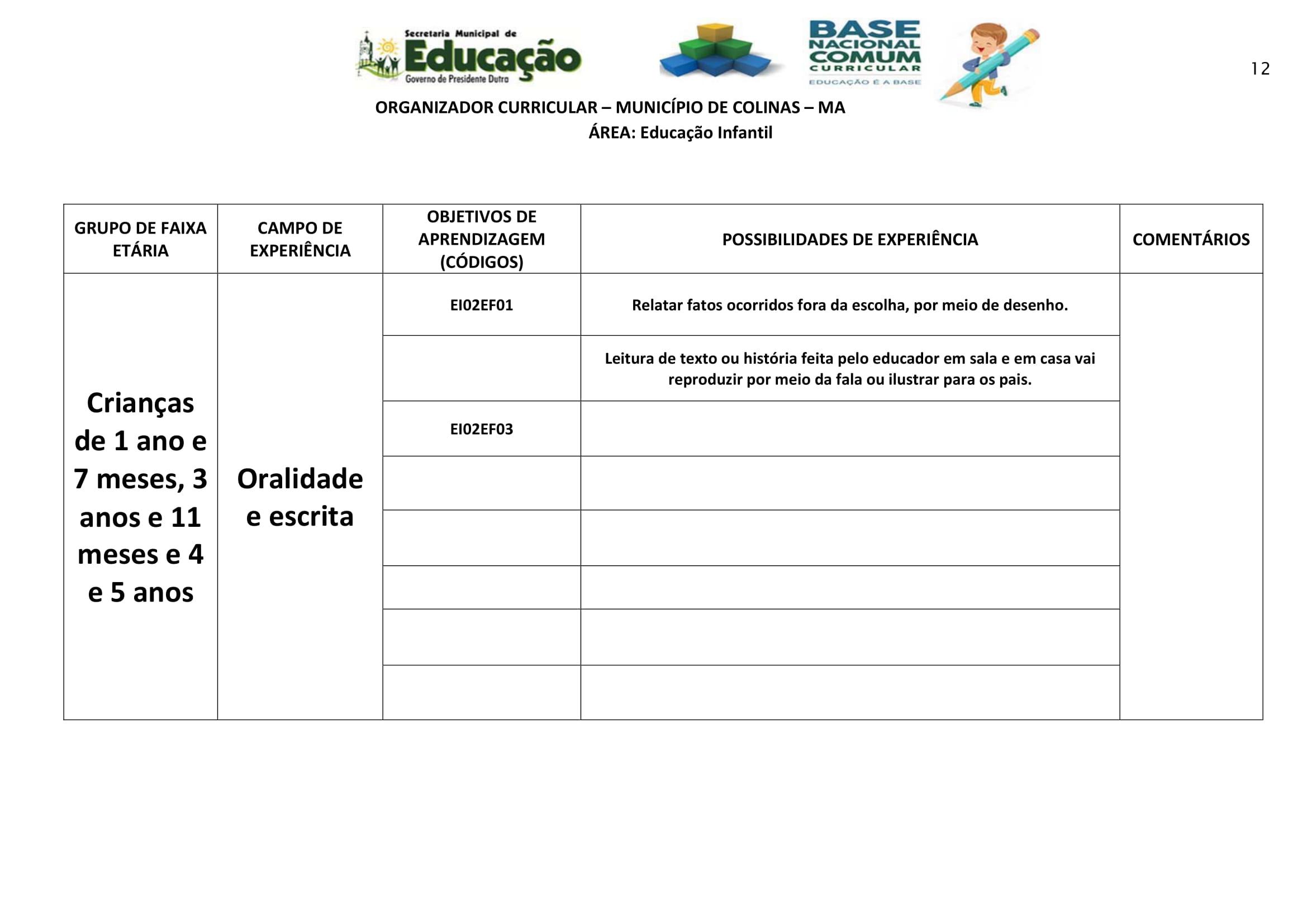 planejamento-educação-infantil-bncc-geral-42