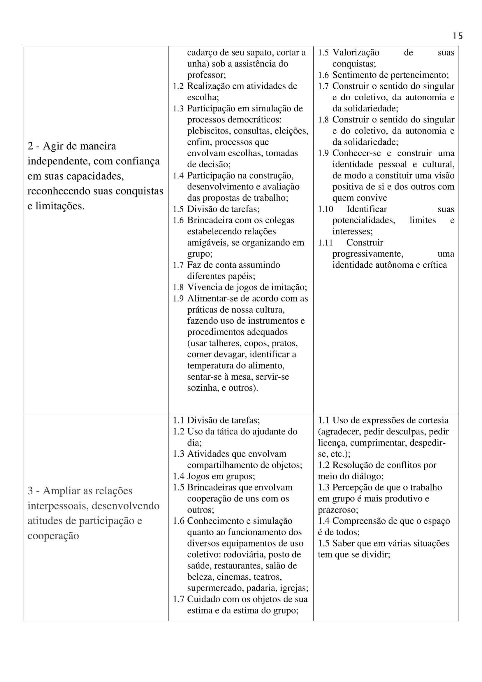 planejamento-educação-infantil-bncc-geral-45