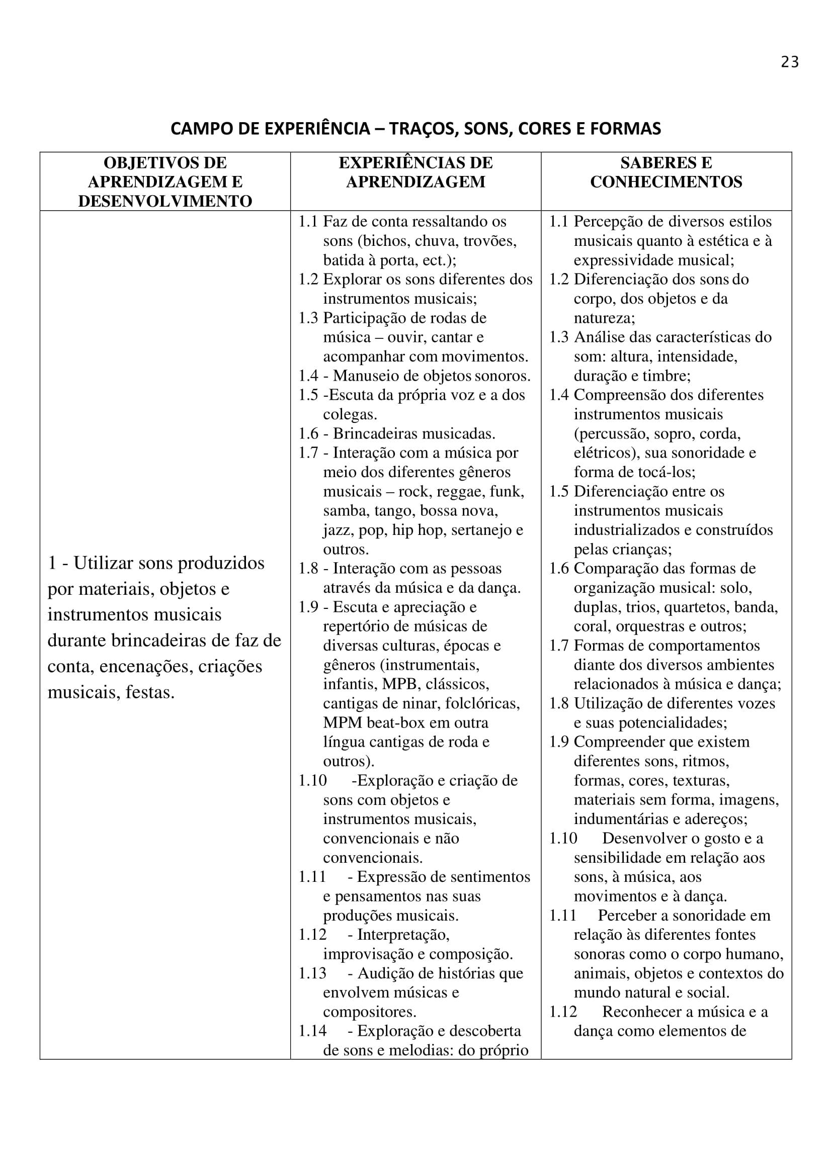 planejamento-educação-infantil-bncc-geral-53