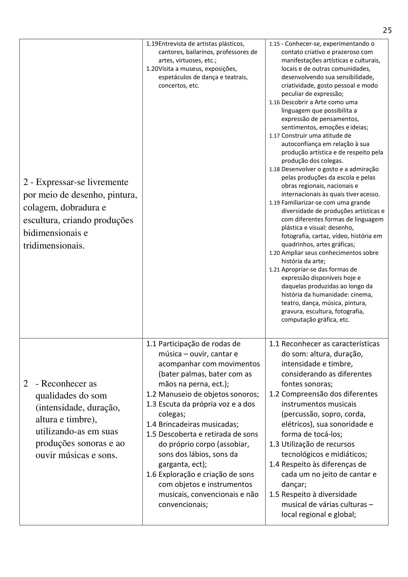 planejamento-educação-infantil-bncc-geral-55