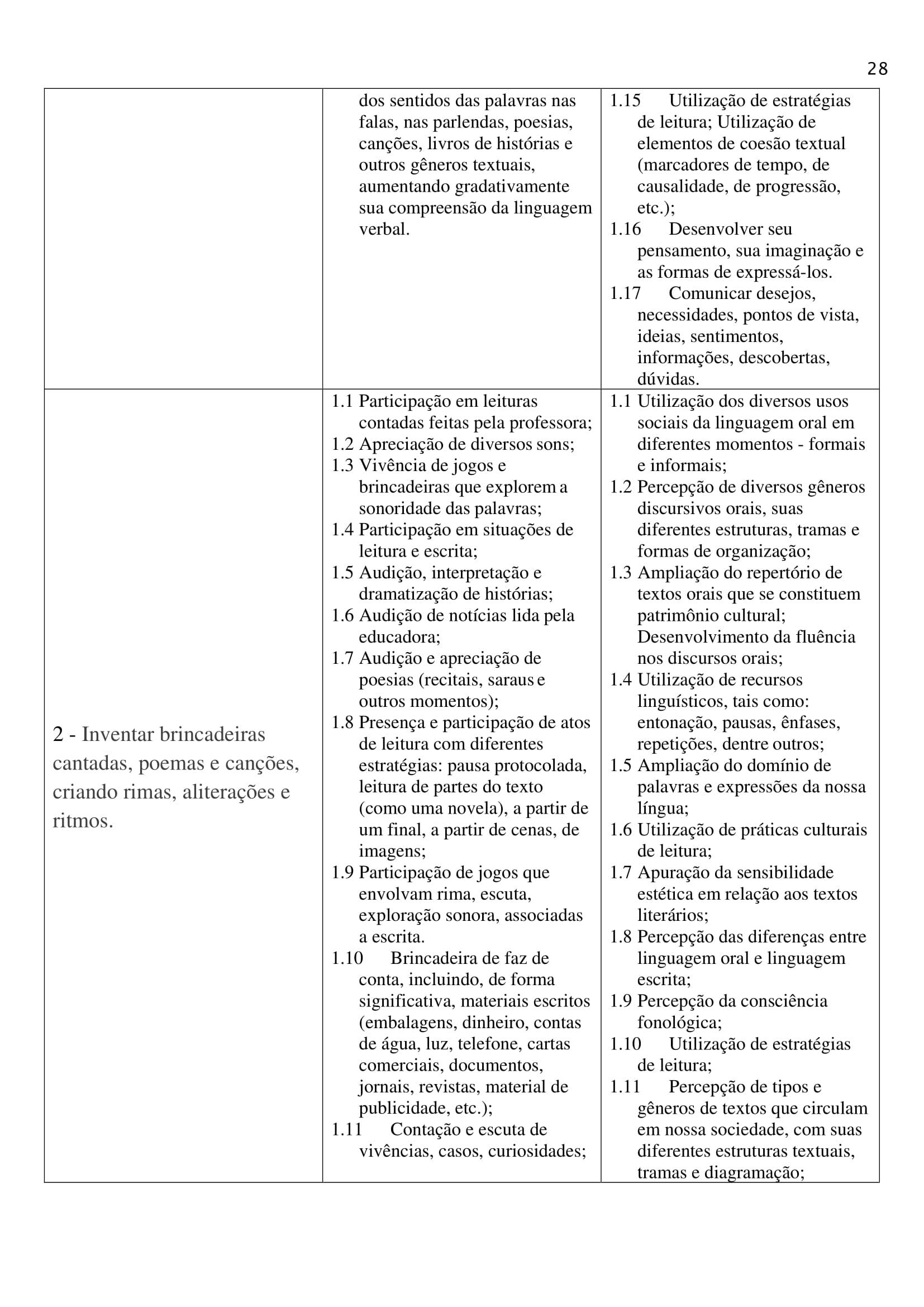 planejamento-educação-infantil-bncc-geral-58