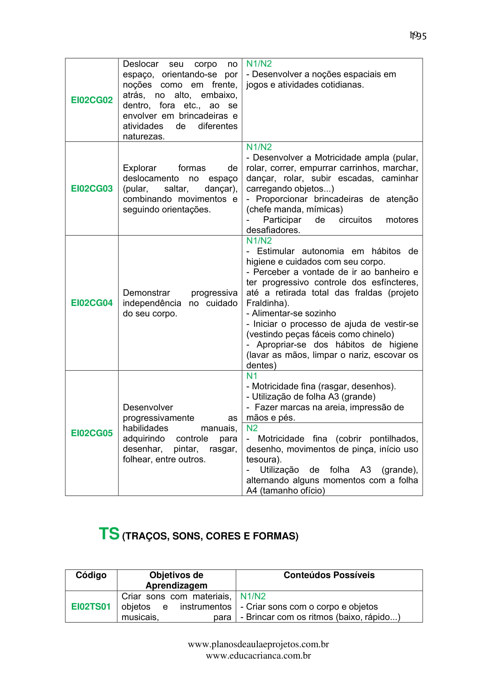 planejamento-educação-infantil-bncc-geral-6