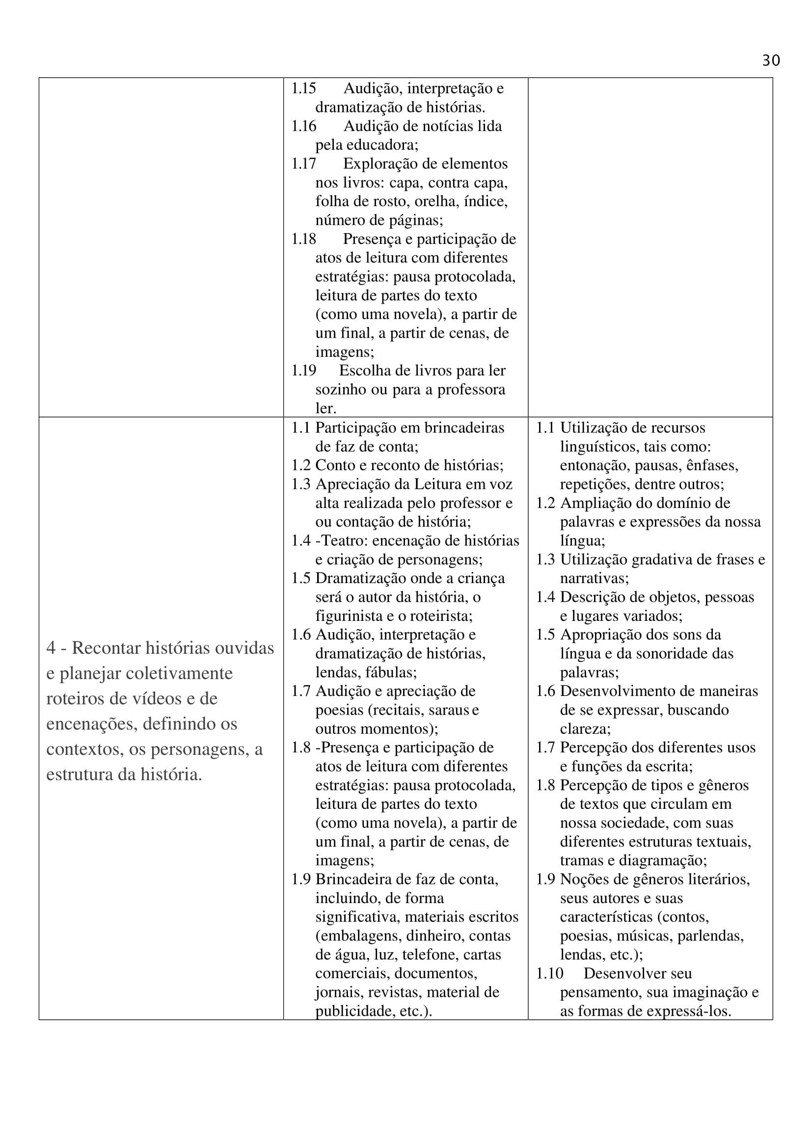 planejamento-educação-infantil-bncc-geral-60