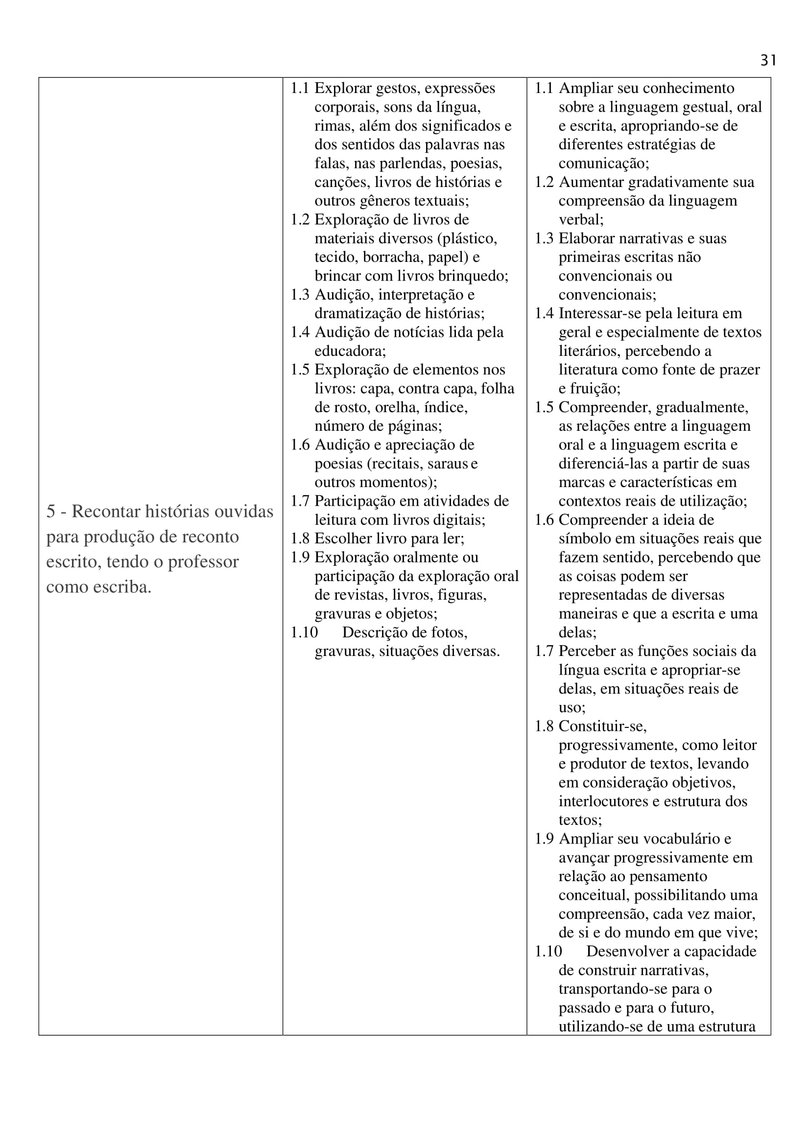 planejamento-educação-infantil-bncc-geral-61