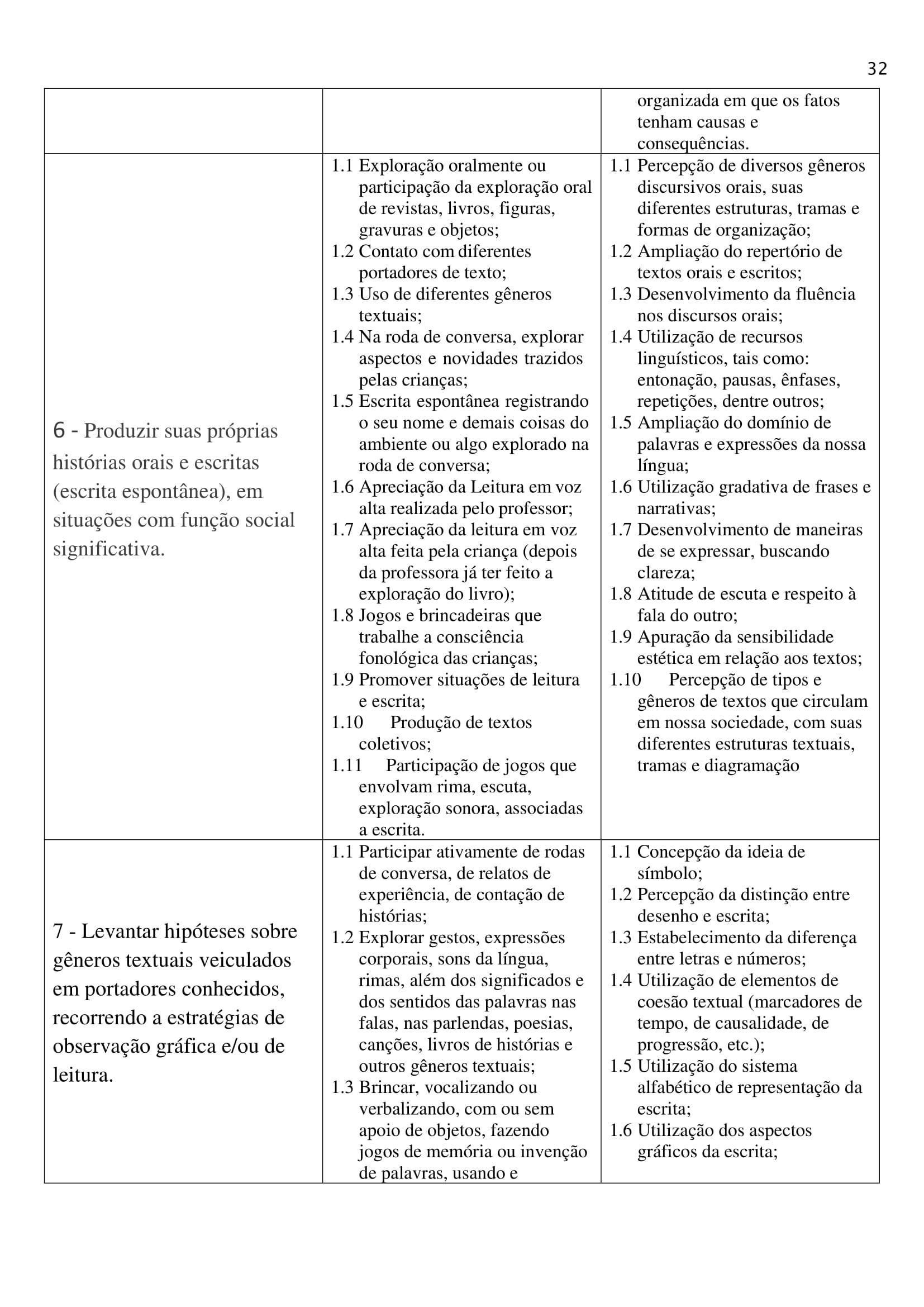 planejamento-educação-infantil-bncc-geral-62