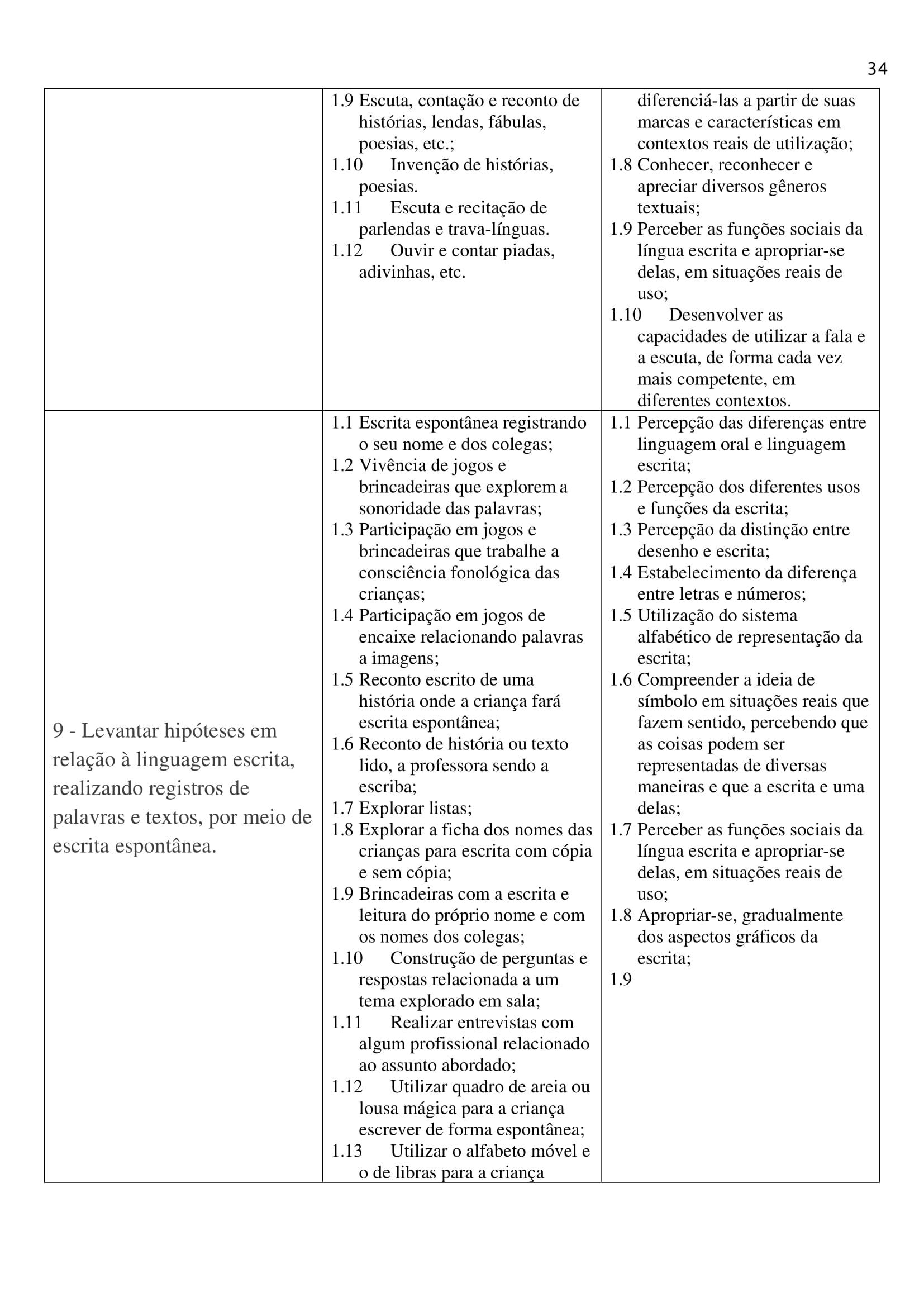 planejamento-educação-infantil-bncc-geral-64