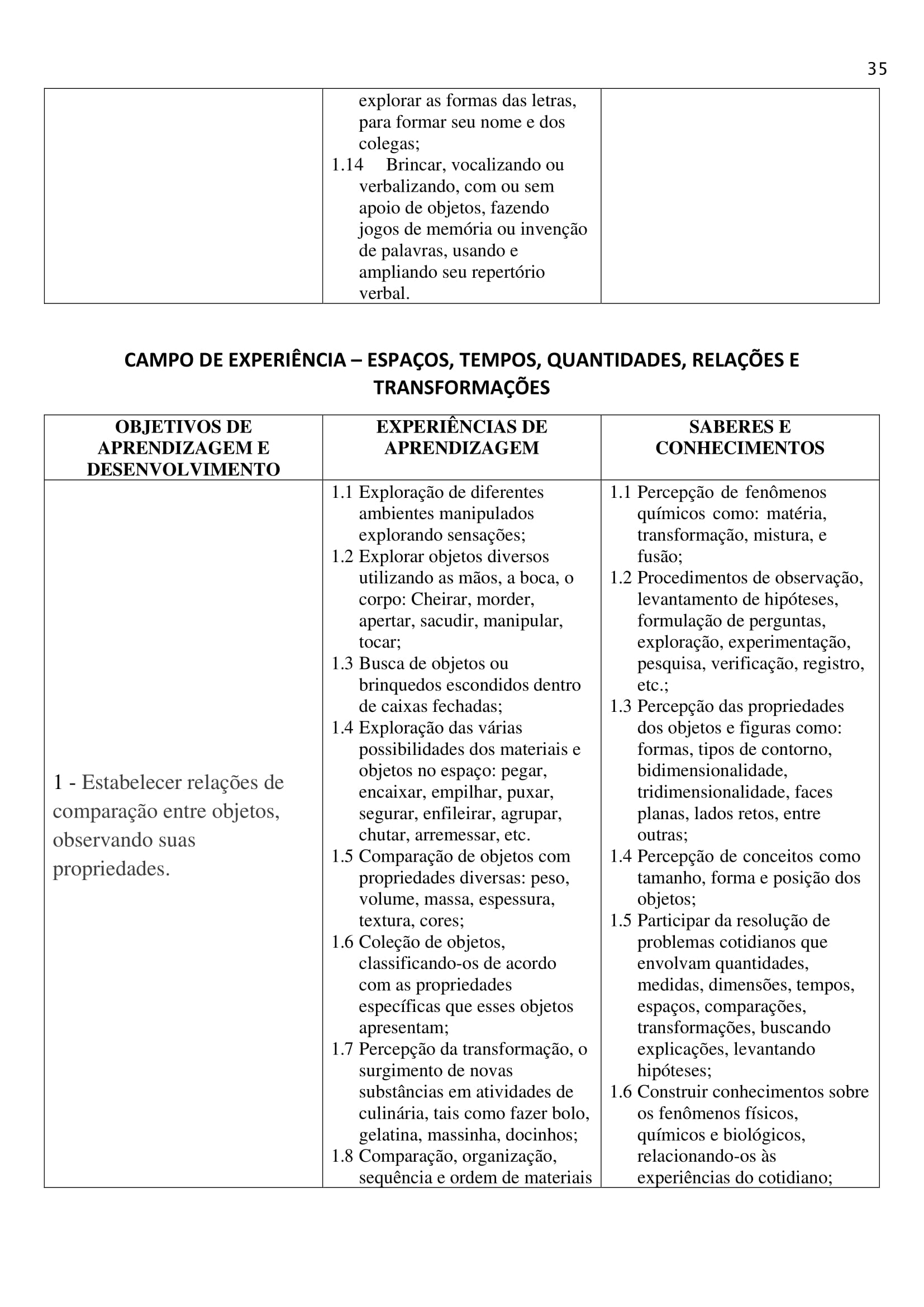 planejamento-educação-infantil-bncc-geral-65