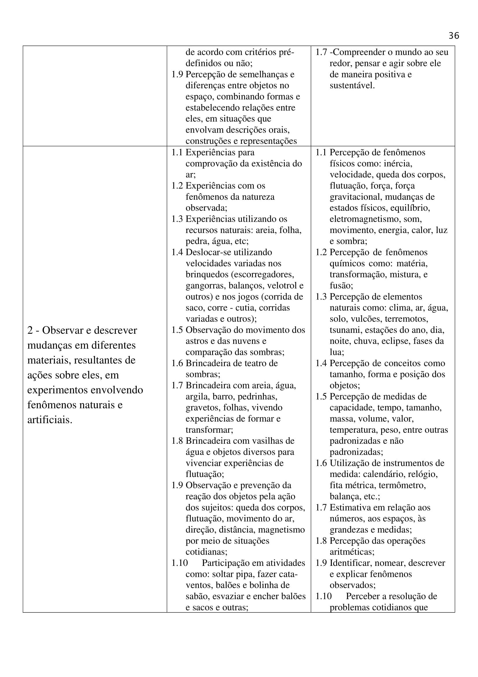 planejamento-educação-infantil-bncc-geral-66