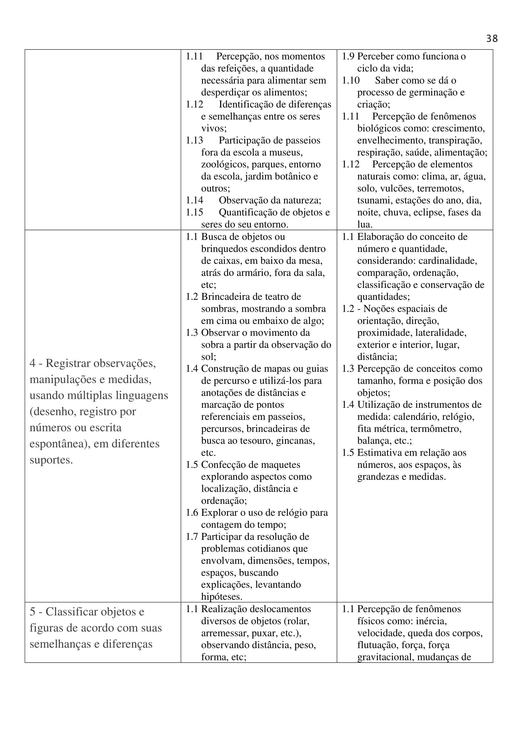 planejamento-educação-infantil-bncc-geral-68
