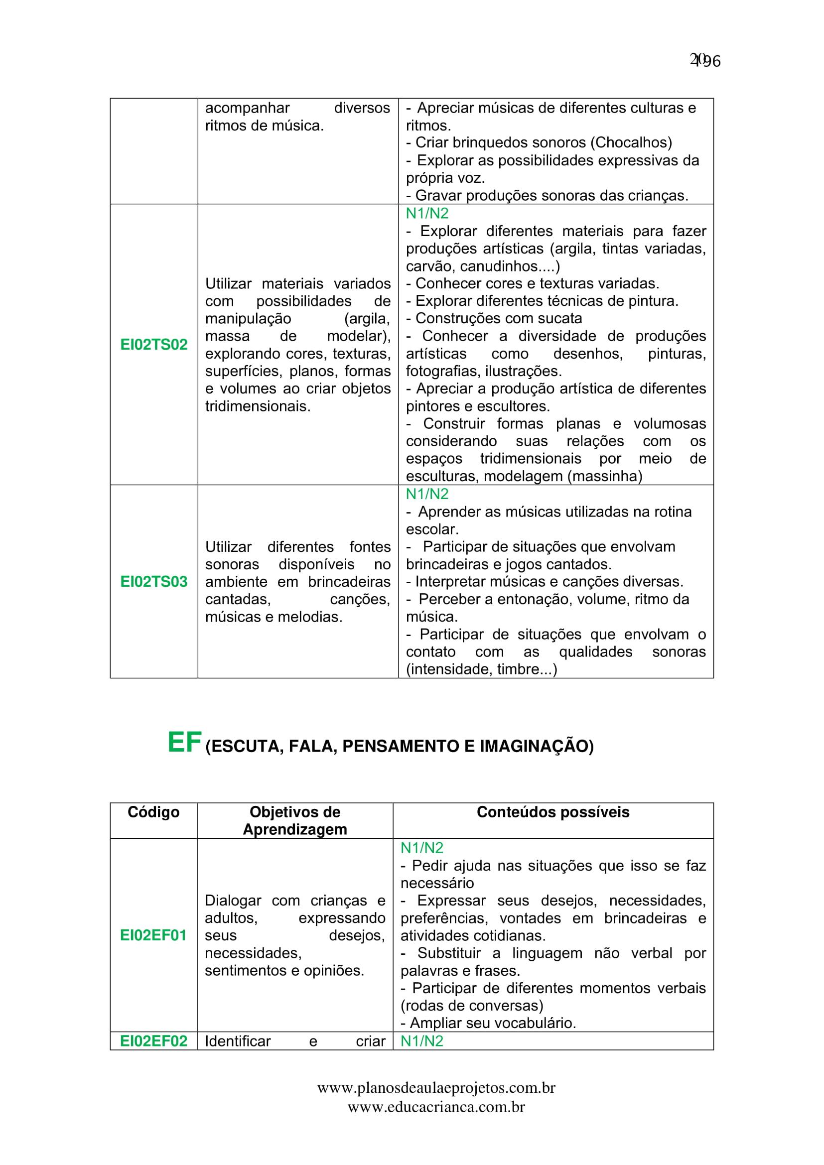 planejamento-educação-infantil-bncc-geral-7