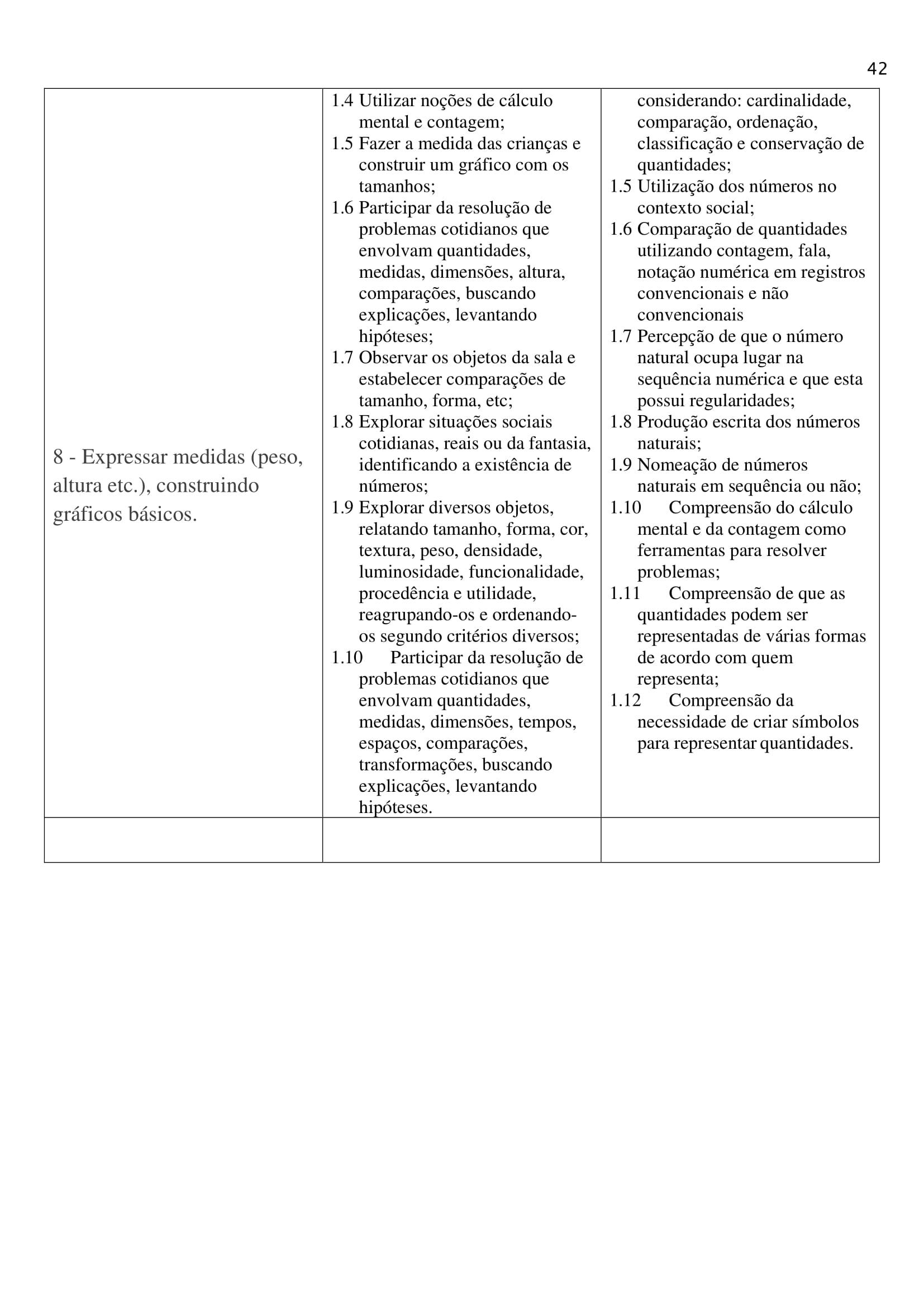 planejamento-educação-infantil-bncc-geral-72