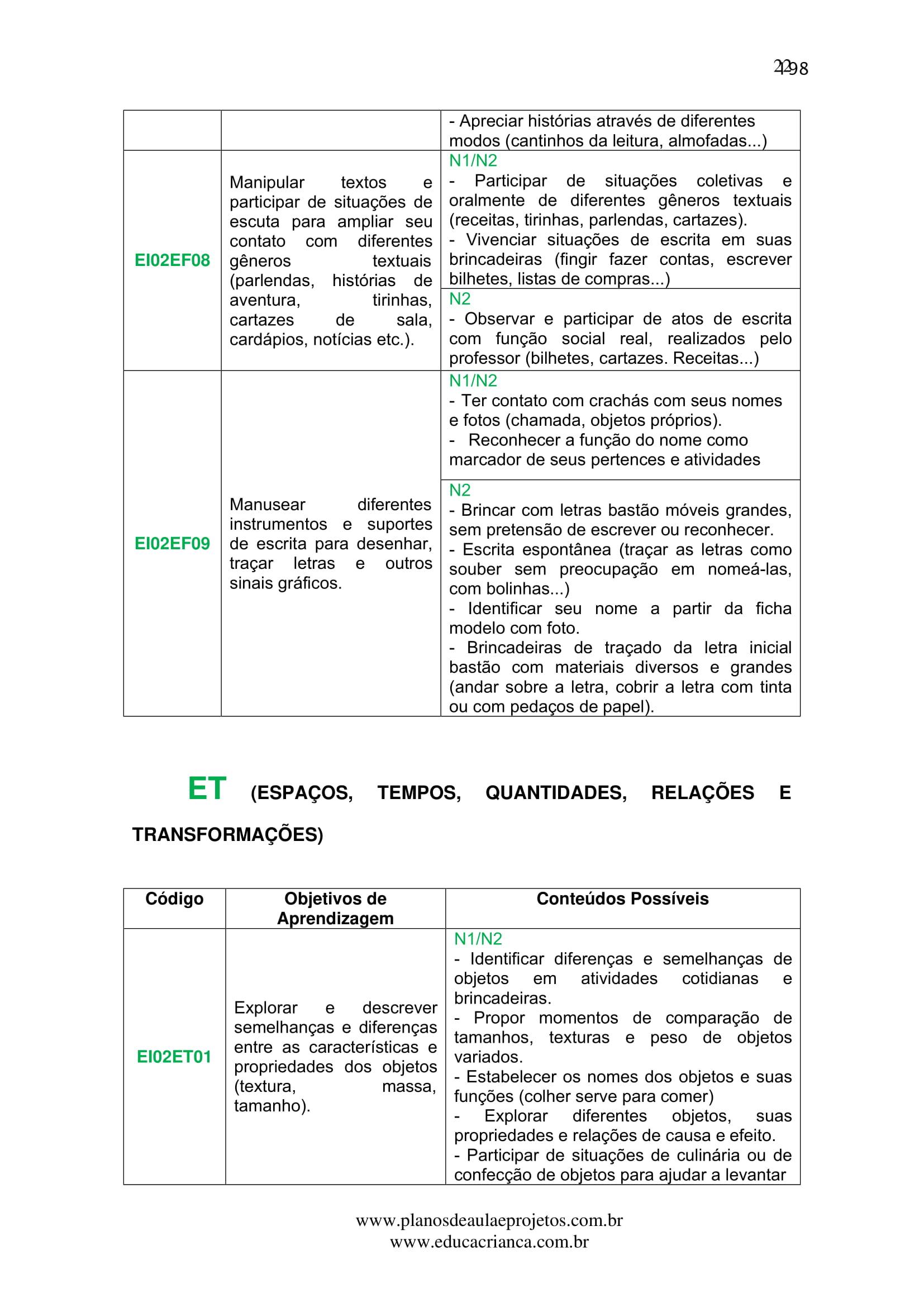 planejamento-educação-infantil-bncc-geral-9