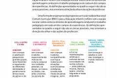 planejamento-educação-infantil-bncc-geral-182