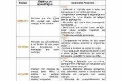 planejamento-educação-infantil-bncc-geral-214